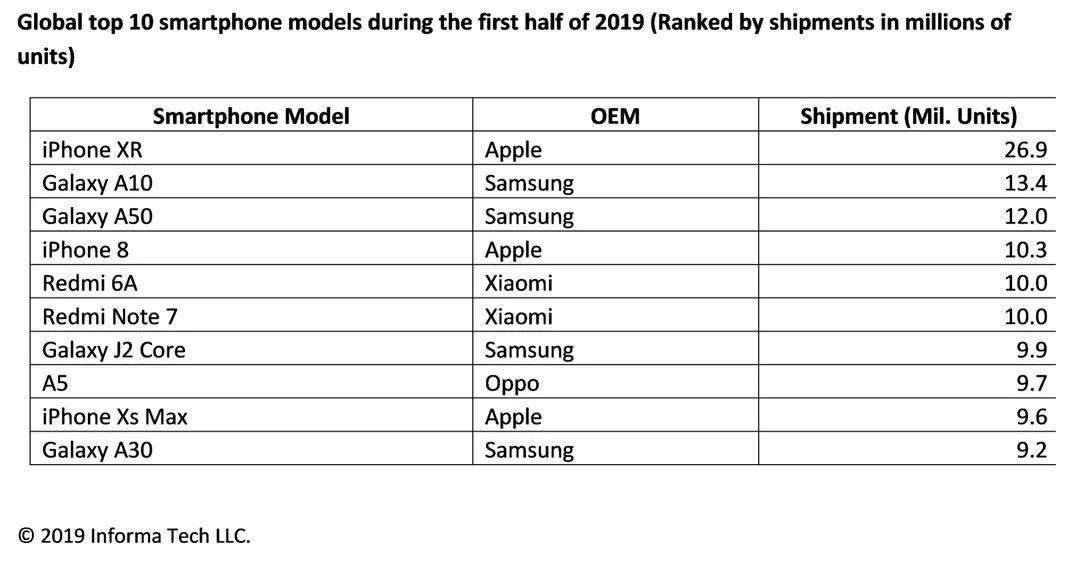 iPhone-XR-Sale-2019