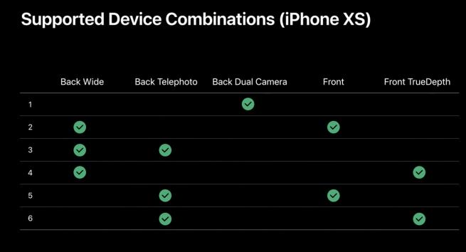 iphone-xs-multi-camera-recording