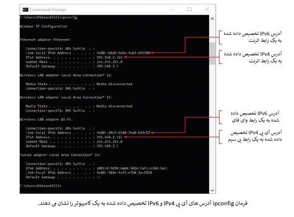 _رایگان دوره نتورک_پلاس (+Network) آشنایی با پروتکل IPv6، پورت زو سوکت (بخش 19 ) (4)