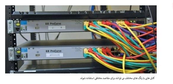 _رایگان دوره نتورک_پلاس (+Network) – انواع کابل_ها و استاندارد نصب کابل_ها (بخش 13 ) (7)