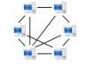 معماری client server چیست – آشنایی با برنامههای کلاینت سرور