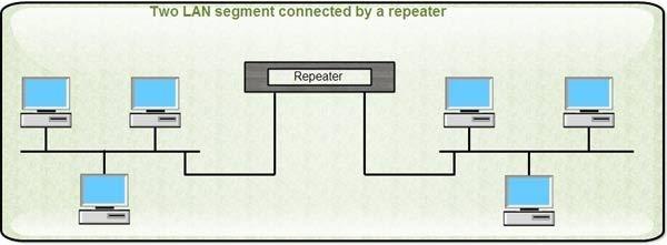 Repeater 02_0