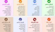 ایران یکی از ۱۰ کشور دارای فیلتر شده ترین اینترنت